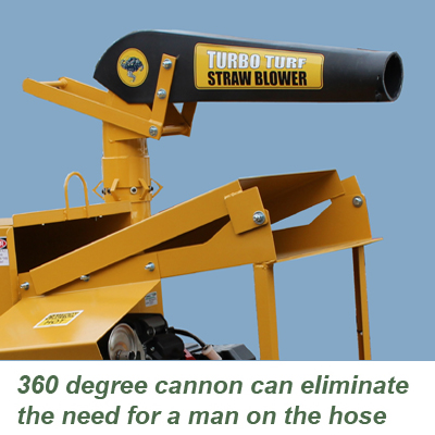 Turbo Turf straw blower has 360 degree cannon